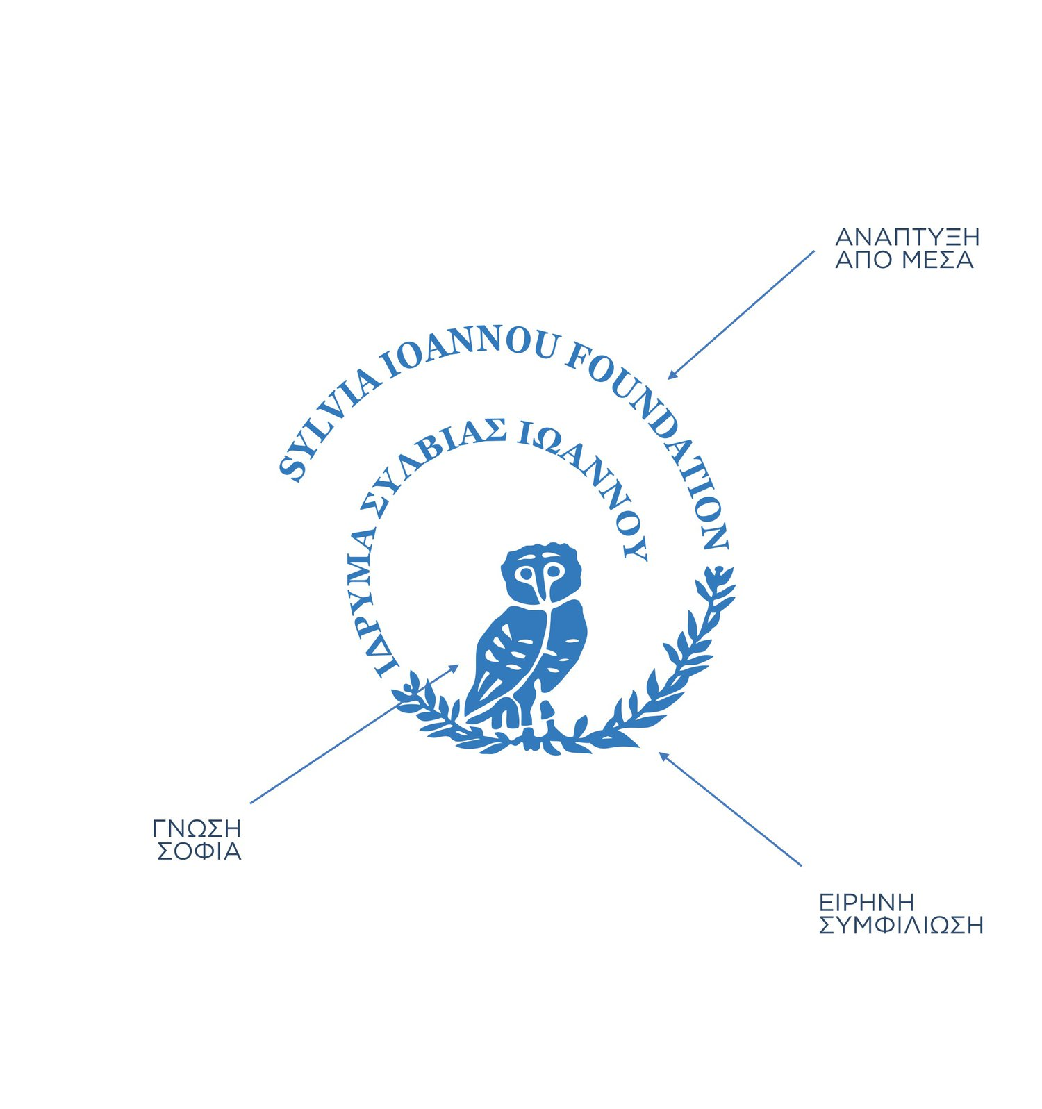 The original Sylvia Ioannou Foundation logo